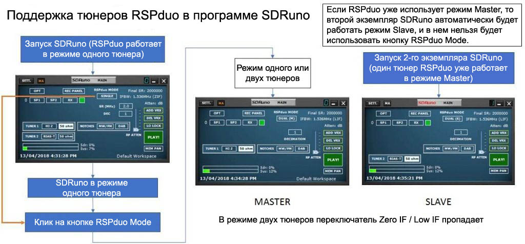 RSPduo support SDRuno