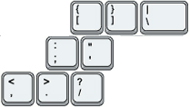 keyboard additional symbols