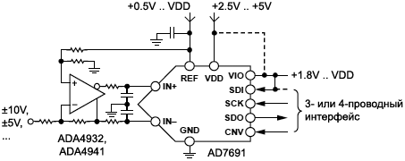 AD7691 app diagram