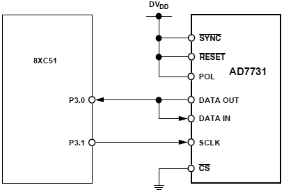 AD7731 8XC51 Interface fig19