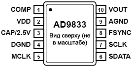 AD9833 pinout fig05