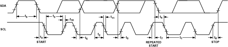 ADG715 I2C timing diagram fig04