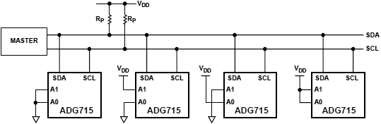 ADG715 multiple devices on I2C fig27
