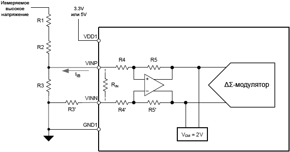 AMC1301 Isolated Voltage Sensing fig52