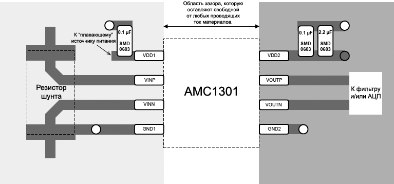 AMC1301 Recommended Layout fig55