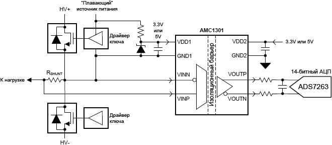 AMC1301 simplified schematic