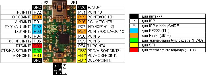 AVR-USB162MU-pinout