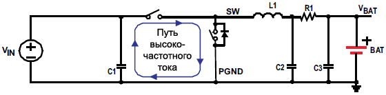 BQ24618 High Frequency Current Path