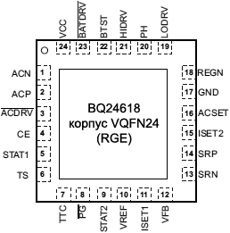 BQ24618 VQFN24 package(RGE)