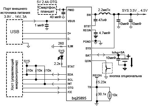 BQ25895 application DPDM interface Boost Mode fig47