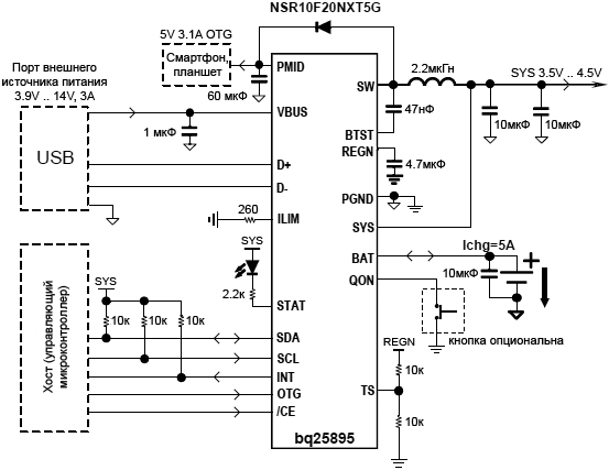 BQ25895 application DPDM interface Boost Mode without thermistor fig60