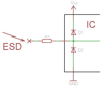 ESD protection resistor and diodes
