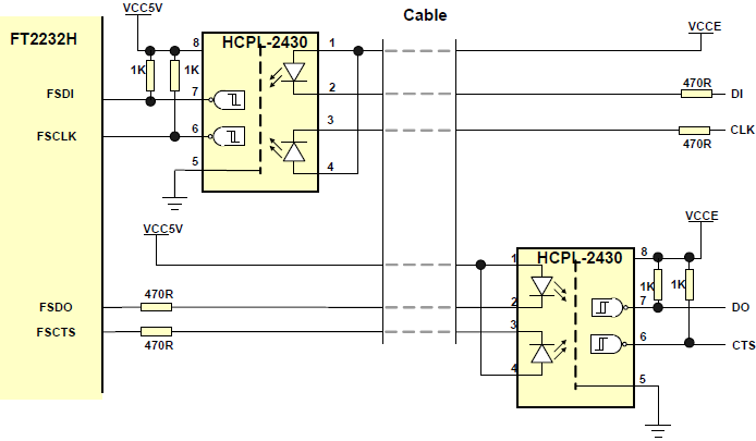 FT2232H-Fast-Opto-Isolated-interface-example