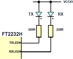 FT2232H-RS232-dual-LED