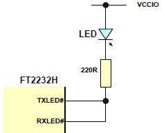 FT2232H-RS232-single-LED