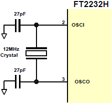 FT2232H-crystal-connection