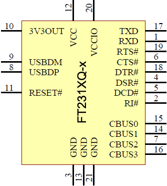 FT231X QFN schematic symbol