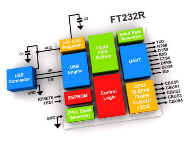 FT232R-diagram
