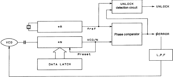 LC72131-unlock-detection-circuit.png