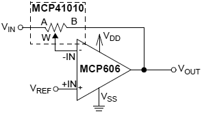 MCP4XXXX single supply inverting amplifier fig4 4