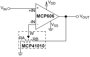 MCP4XXXX single supply non inverting amplifier fig4 5