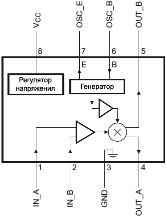 NE602 block diagram fig01