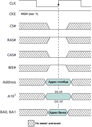 SDRAM MT48LC READ command fig15