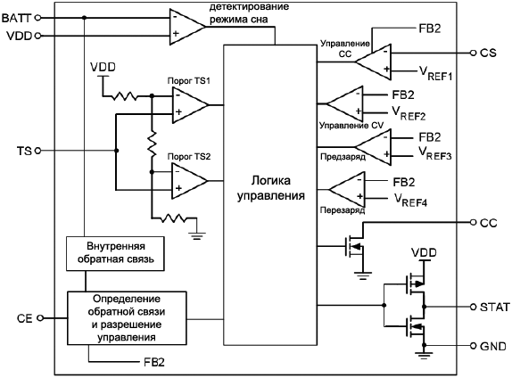 SL1051 functional diagram