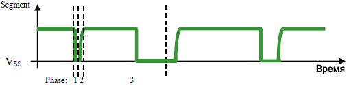 SSD1306 Segment Output Waveform fig8 12