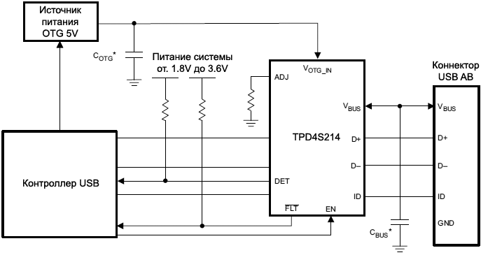 TPD4S214 USB application using VBUS detect fig28