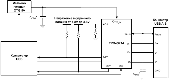 TPD4S214 simplified schematic