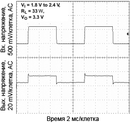 TPS61025 Line Transient Response fig20
