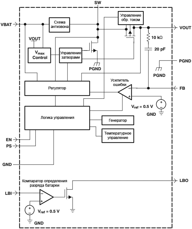 TPS6102x Functional Block Diagram
