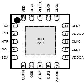 Si5351C QFN20 top view fig21