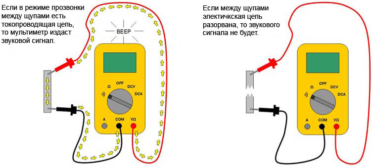 multimeter-continuity-test-beep