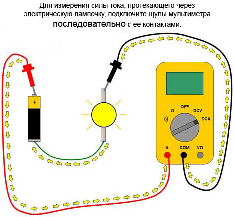 multimeter-series-measure-current