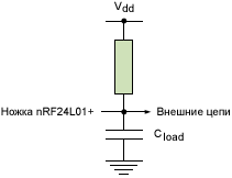 nRF24L01plus Rpull and Cload fig29