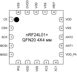 nRF24L01plus pinout fig02