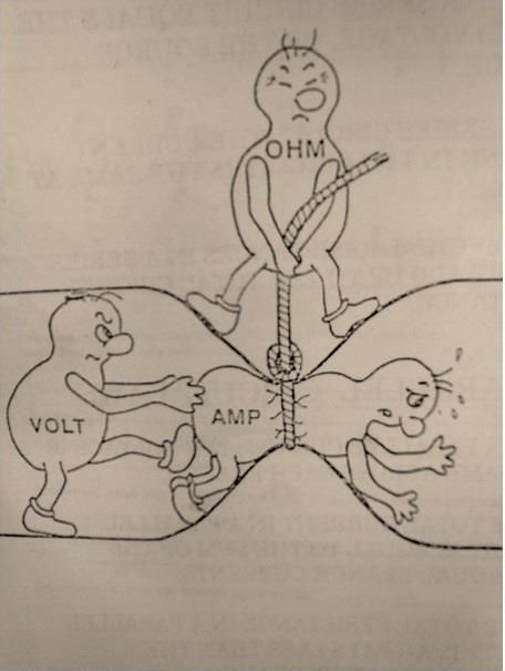 volt-amp-ohm-cartoon