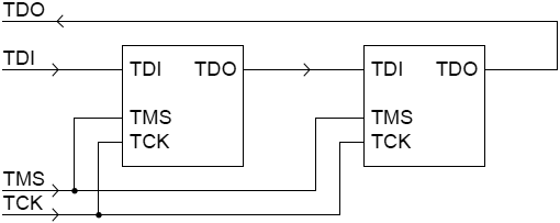 AN 129 JTAG TAP chain fig12