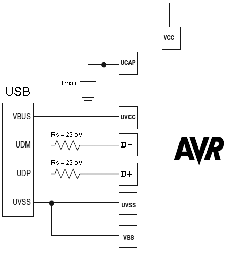 AT90USB162-bus-powered-3V-IO-fig19-4