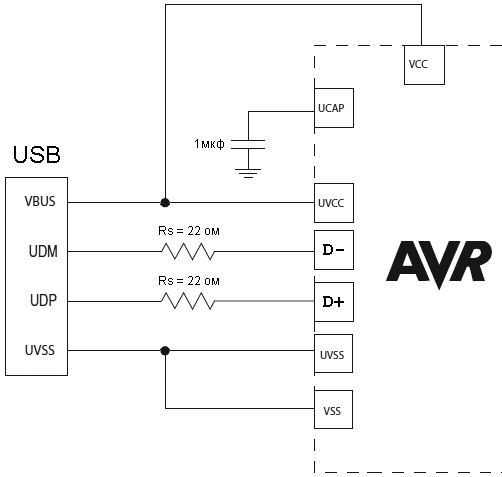 AT90USB162-bus-powered-5V-IO-fig19-3