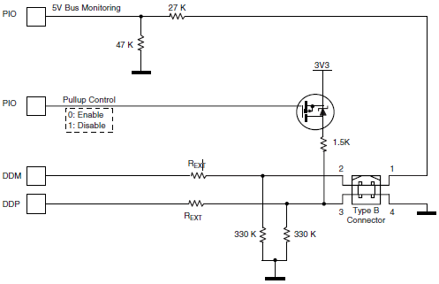 AT91SAM7X-UDP-sch-example-fig-34-2