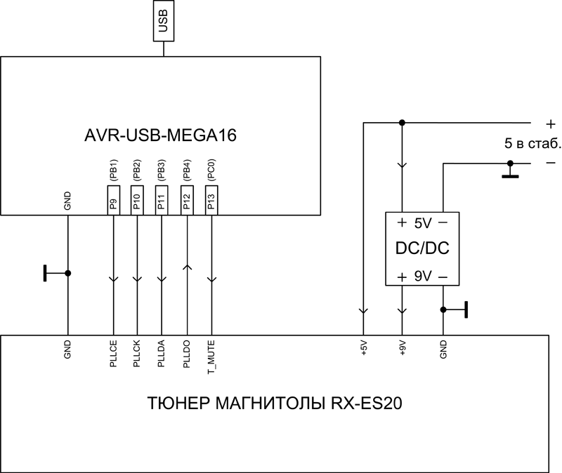 AVR-USB-MEGA16-LC72131-connections.png