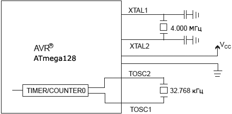 AVR134-RTC-oscillator-connection