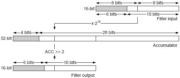AVR223-fig3-1.PNG