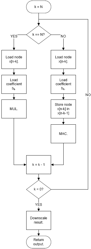 AVR223-fig4-2.PNG