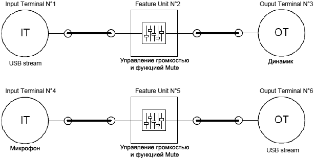 AVR298-Audio-Function-Topology