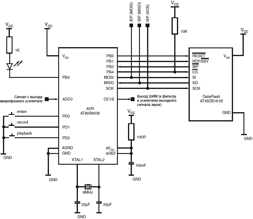 AVR335 Microcontroller and Memory circuit fig09