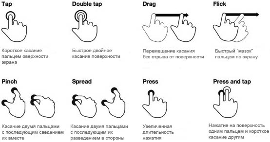 Android-touch-gesture
